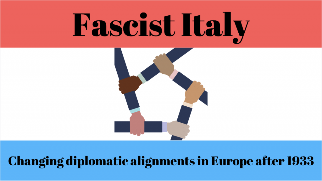 Fascist Italy's Changing Diplomatic Alignments in Europe after 1933